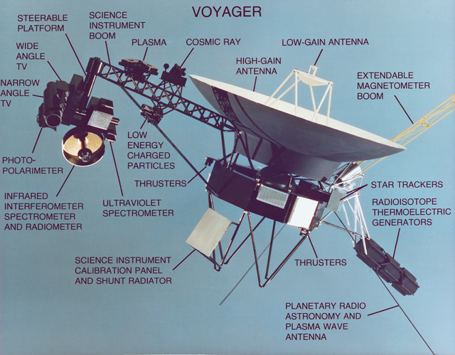 640px-Voyager_with_descriptions(2).png