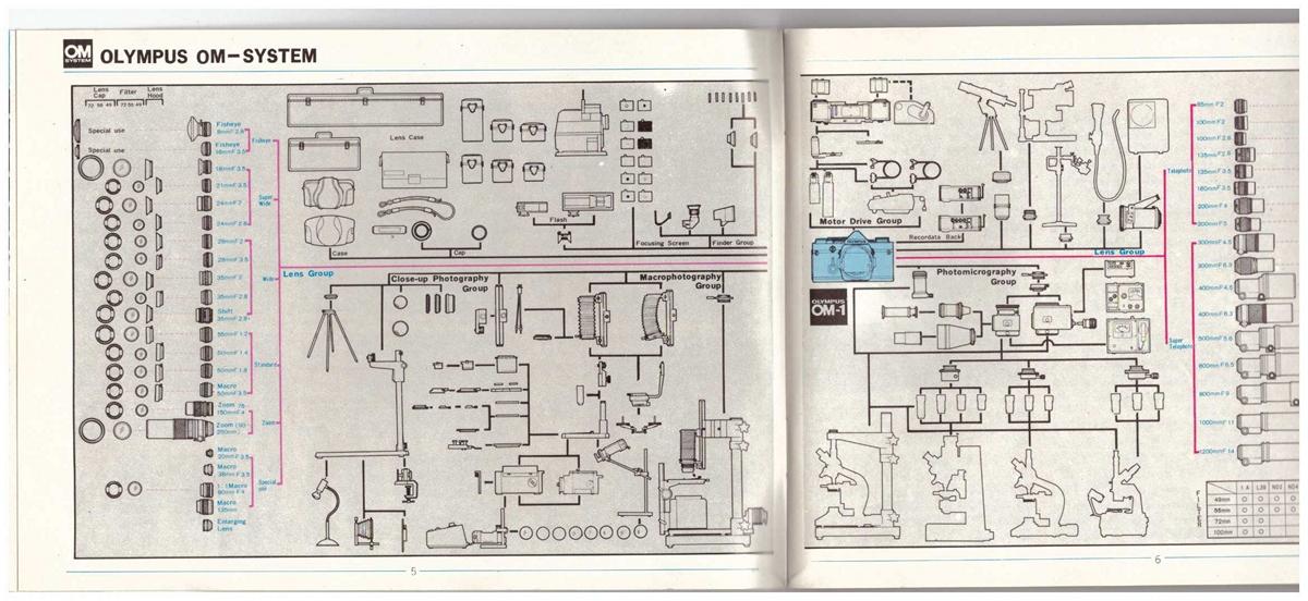 OM system-res.jpg